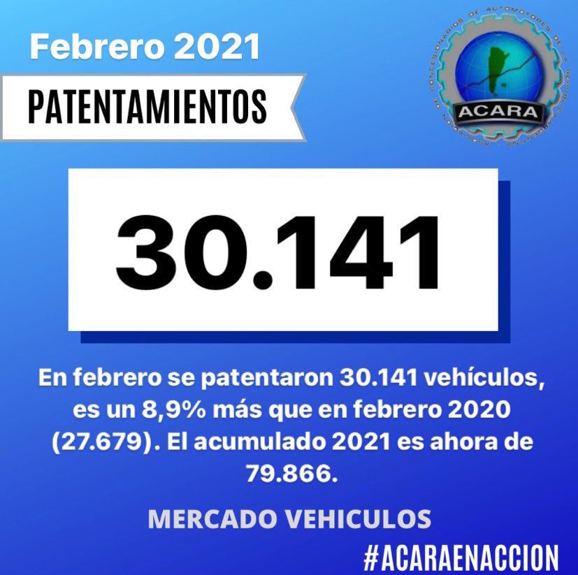 Patentamientos febrero 2021